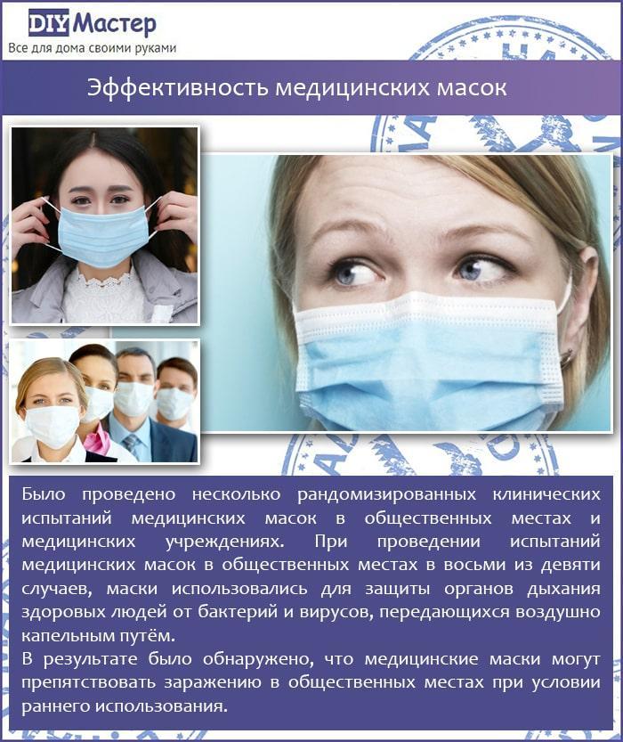 Эффективность медицинских масок