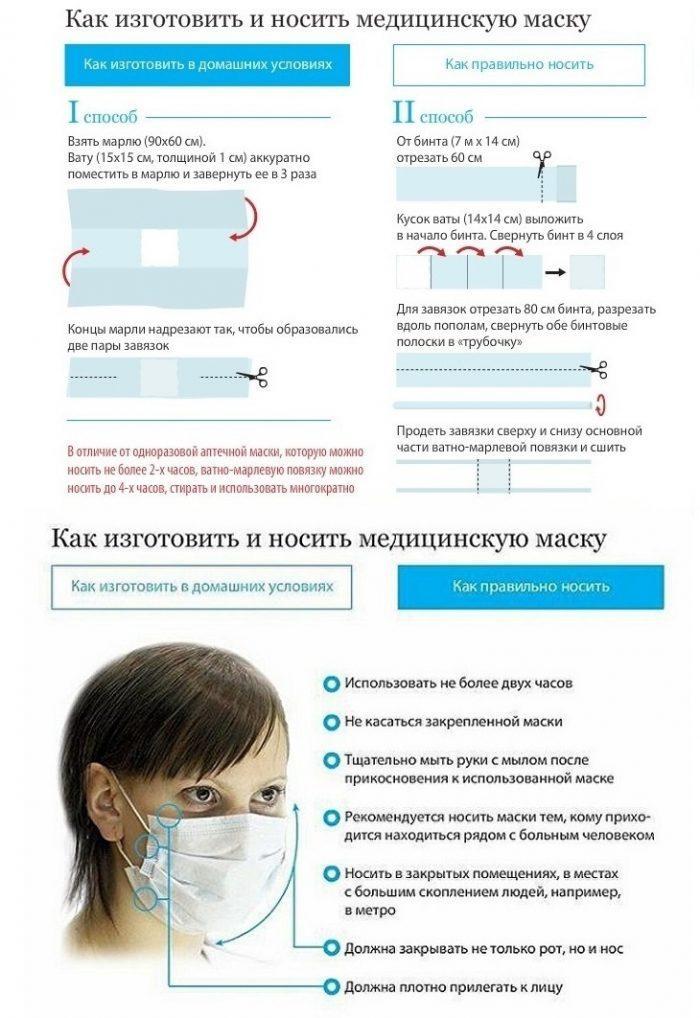 Как изготовить и носить медицинскую маску
