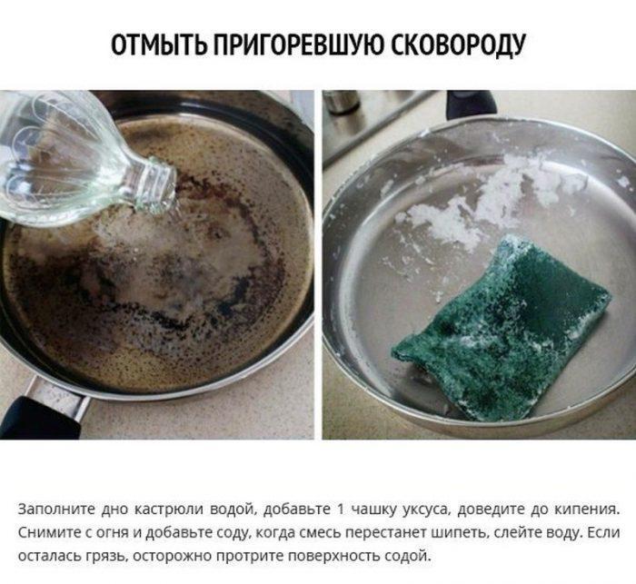 Отмыть пригоревшую сковороду