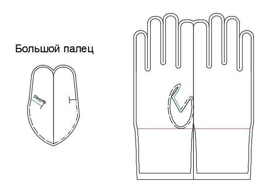 Как выглядит выкройка таких перчаток