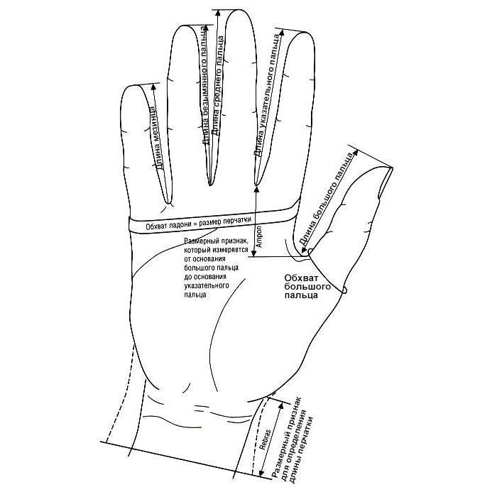 Расчет размеров выкройки перчаток