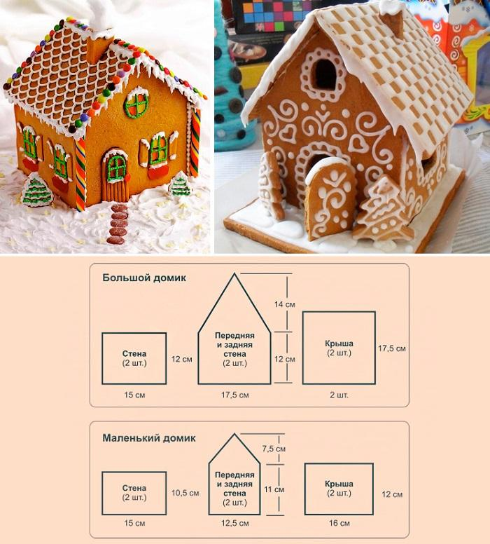 Пряничный домик может стать отличным подарком