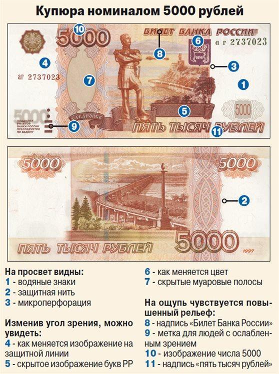 kak otlichit kupyuru nominalom v pyat tysyach rublej ot poddelki
