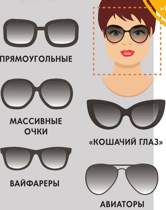как правильно подобрать очки1