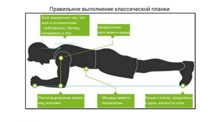 klassicheskaya planka