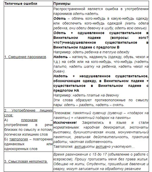 rechevye oshibki2